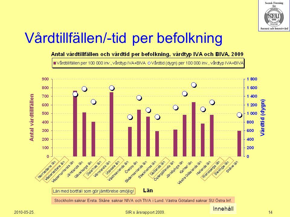 2010-05-25.SIR:s årsrapport 2009.14 Vårdtillfällen/-tid per befolkning Stockholm saknar Ersta. Skåne saknar NIVA och TIVA i Lund. Västra Götaland sakn