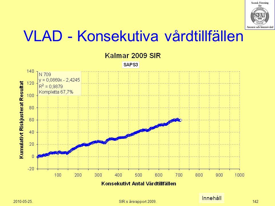 2010-05-25.SIR:s årsrapport 2009.142 VLAD - Konsekutiva vårdtillfällen Innehåll