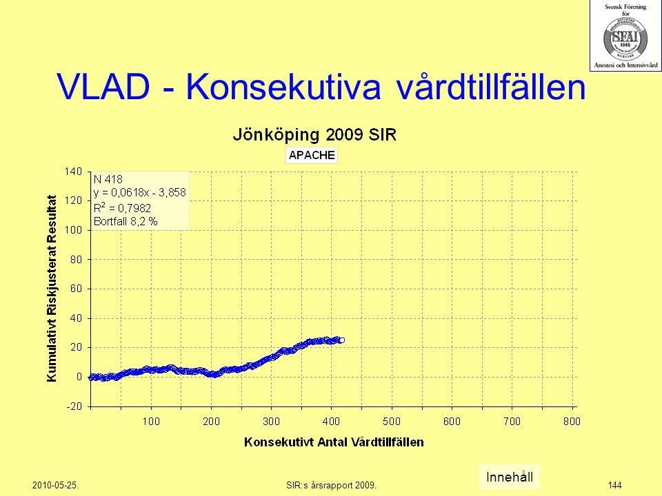 2010-05-25.SIR:s årsrapport 2009.144 VLAD - Konsekutiva vårdtillfällen Innehåll