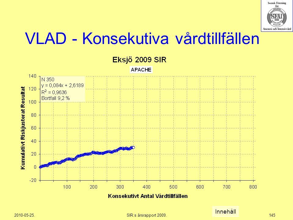 2010-05-25.SIR:s årsrapport 2009.145 VLAD - Konsekutiva vårdtillfällen Innehåll