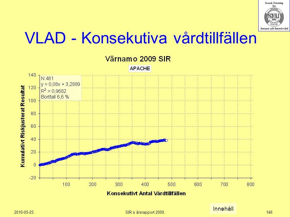 2010-05-25.SIR:s årsrapport 2009.146 VLAD - Konsekutiva vårdtillfällen Innehåll