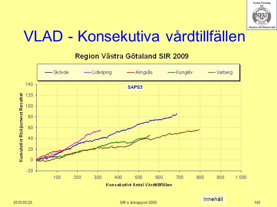 2010-05-25.SIR:s årsrapport 2009.149 VLAD - Konsekutiva vårdtillfällen Innehåll