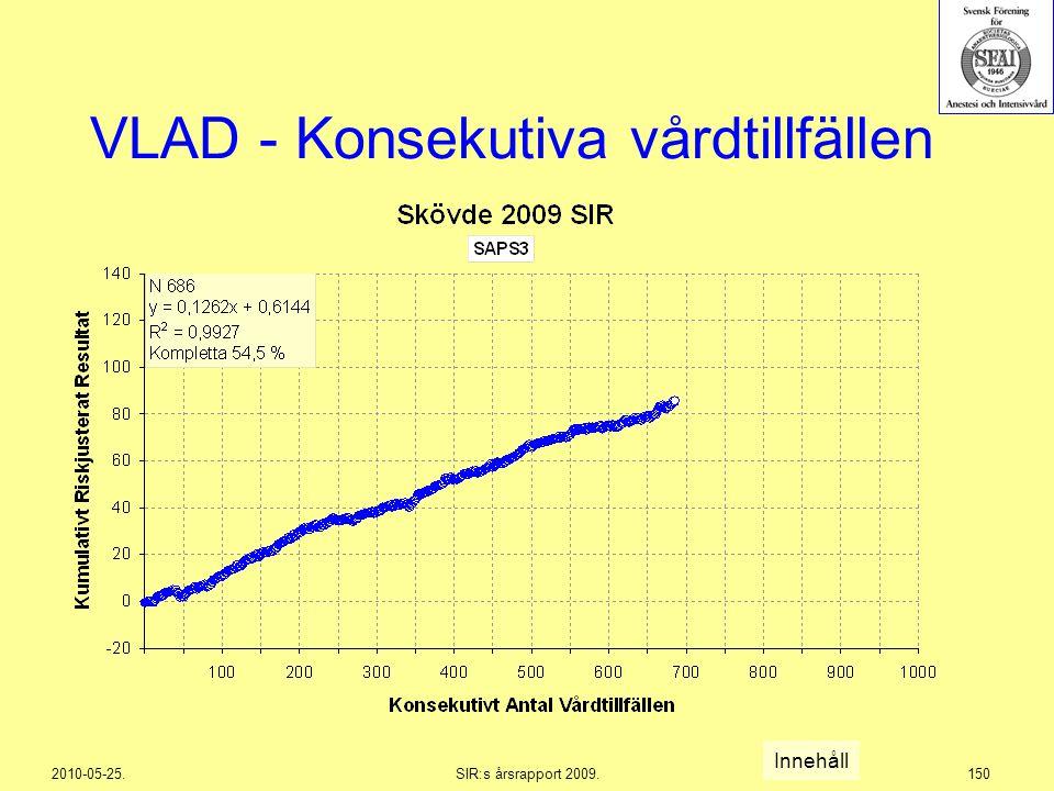 2010-05-25.SIR:s årsrapport 2009.150 VLAD - Konsekutiva vårdtillfällen Innehåll