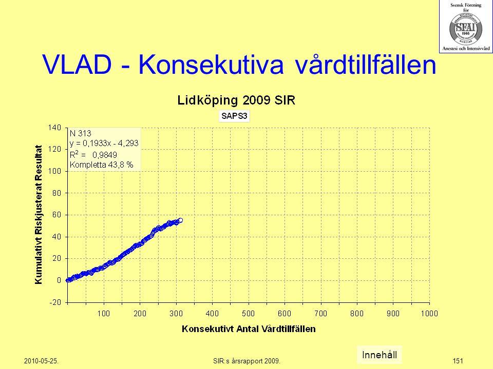 2010-05-25.SIR:s årsrapport 2009.151 VLAD - Konsekutiva vårdtillfällen Innehåll