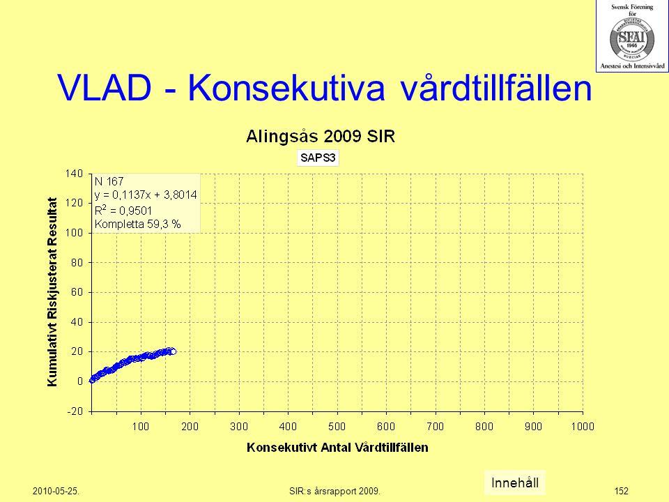 2010-05-25.SIR:s årsrapport 2009.152 VLAD - Konsekutiva vårdtillfällen Innehåll