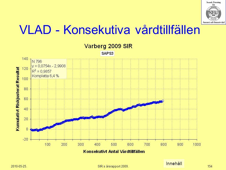 2010-05-25.SIR:s årsrapport 2009.154 VLAD - Konsekutiva vårdtillfällen Innehåll