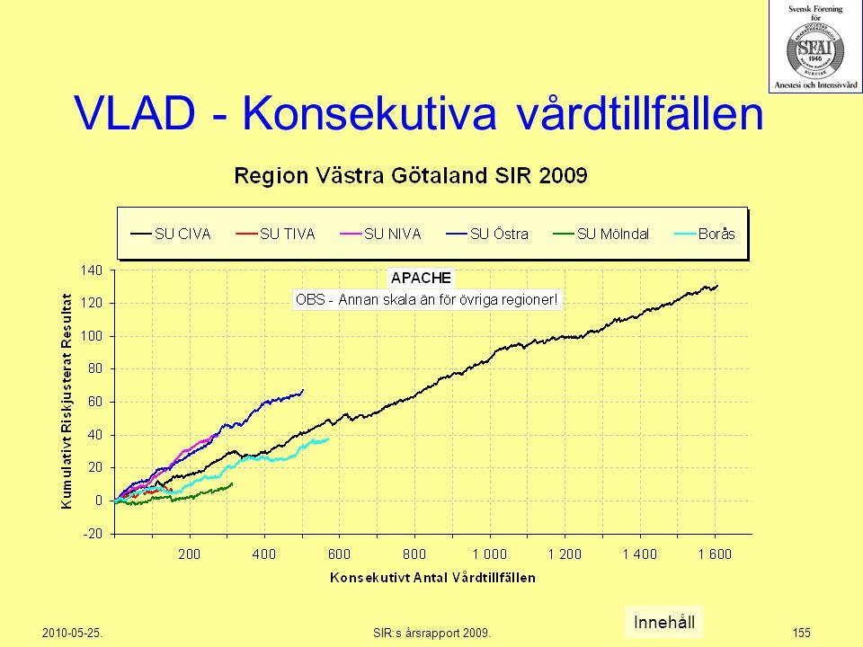 2010-05-25.SIR:s årsrapport 2009.155 VLAD - Konsekutiva vårdtillfällen Innehåll