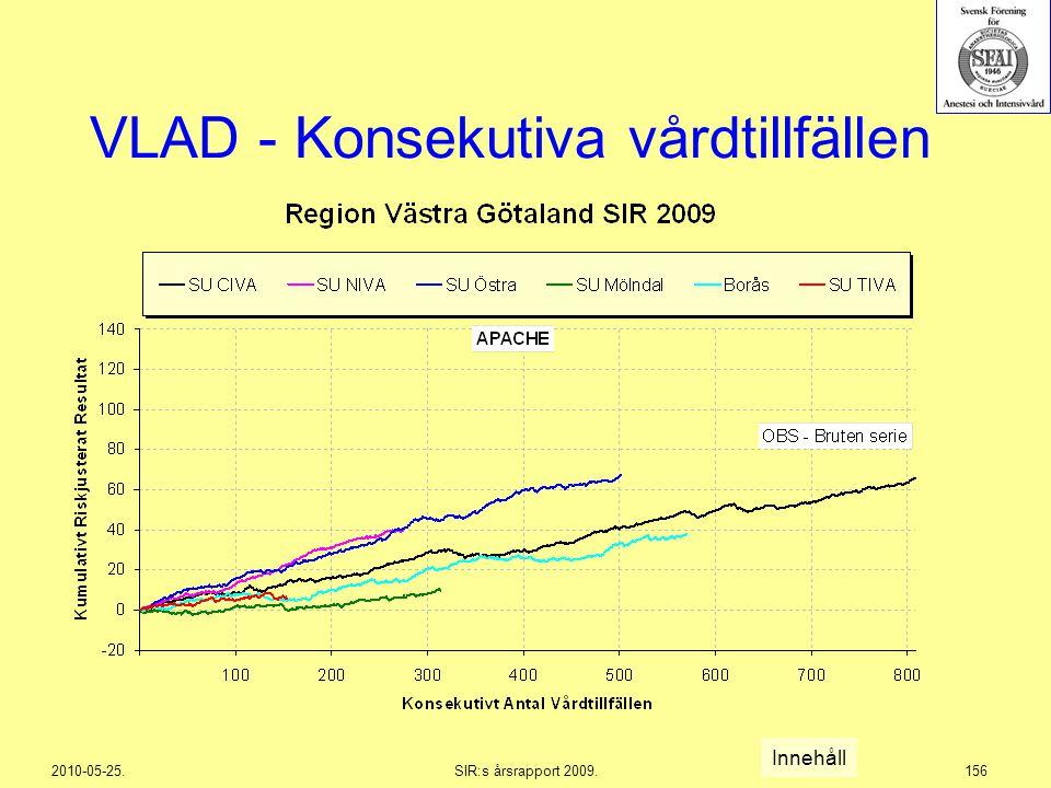 2010-05-25.SIR:s årsrapport 2009.156 VLAD - Konsekutiva vårdtillfällen Innehåll