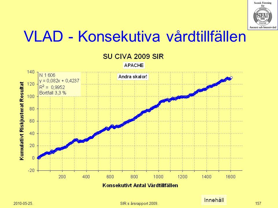 2010-05-25.SIR:s årsrapport 2009.157 VLAD - Konsekutiva vårdtillfällen Innehåll
