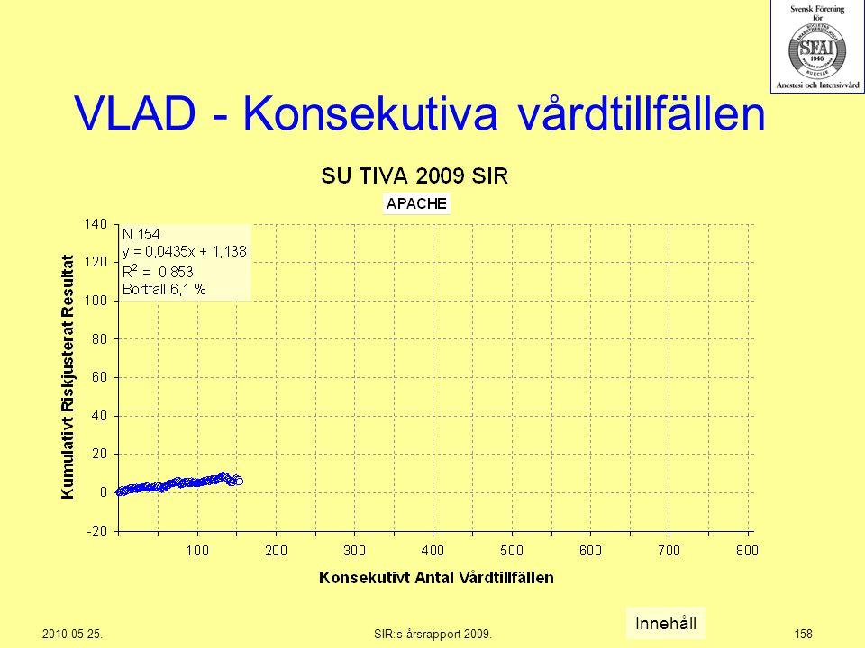 2010-05-25.SIR:s årsrapport 2009.158 VLAD - Konsekutiva vårdtillfällen Innehåll