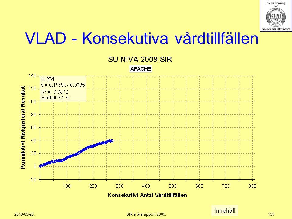 2010-05-25.SIR:s årsrapport 2009.159 VLAD - Konsekutiva vårdtillfällen Innehåll