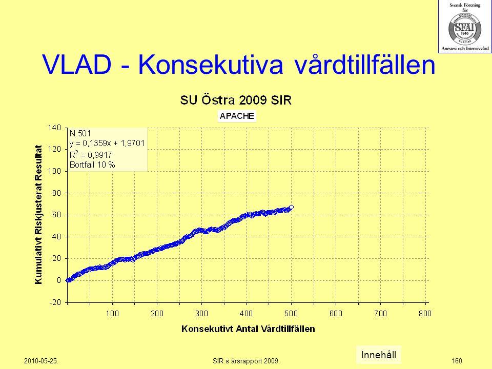2010-05-25.SIR:s årsrapport 2009.160 VLAD - Konsekutiva vårdtillfällen Innehåll
