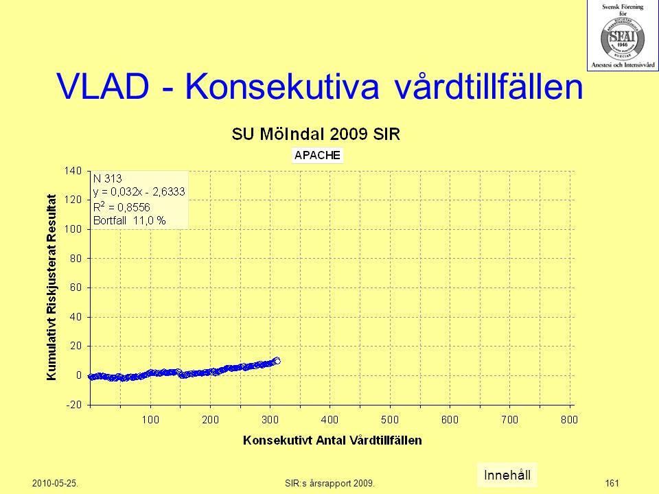 2010-05-25.SIR:s årsrapport 2009.161 VLAD - Konsekutiva vårdtillfällen Innehåll