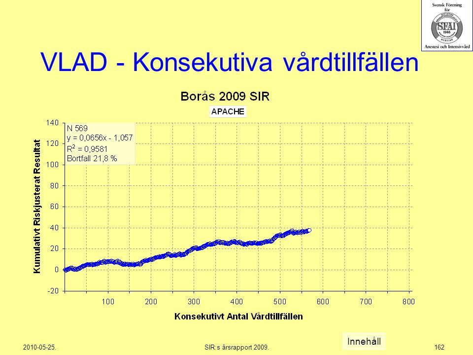 2010-05-25.SIR:s årsrapport 2009.162 VLAD - Konsekutiva vårdtillfällen Innehåll