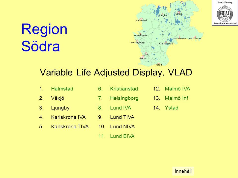 Variable Life Adjusted Display, VLAD 1.Halmstad 2.Växjö 3.Ljungby 4.Karlskrona IVA 5.Karlskrona TIVA Region Södra 6.Kristianstad 7.Helsingborg 8.Lund