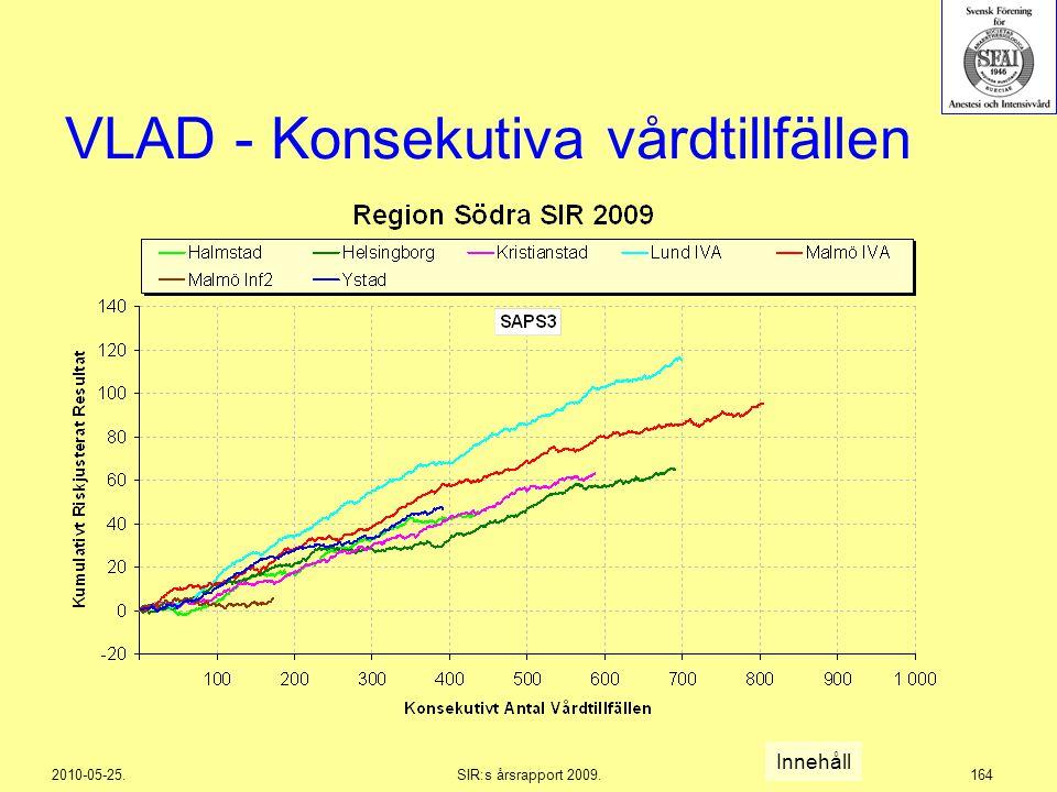 2010-05-25.SIR:s årsrapport 2009.164 VLAD - Konsekutiva vårdtillfällen Innehåll
