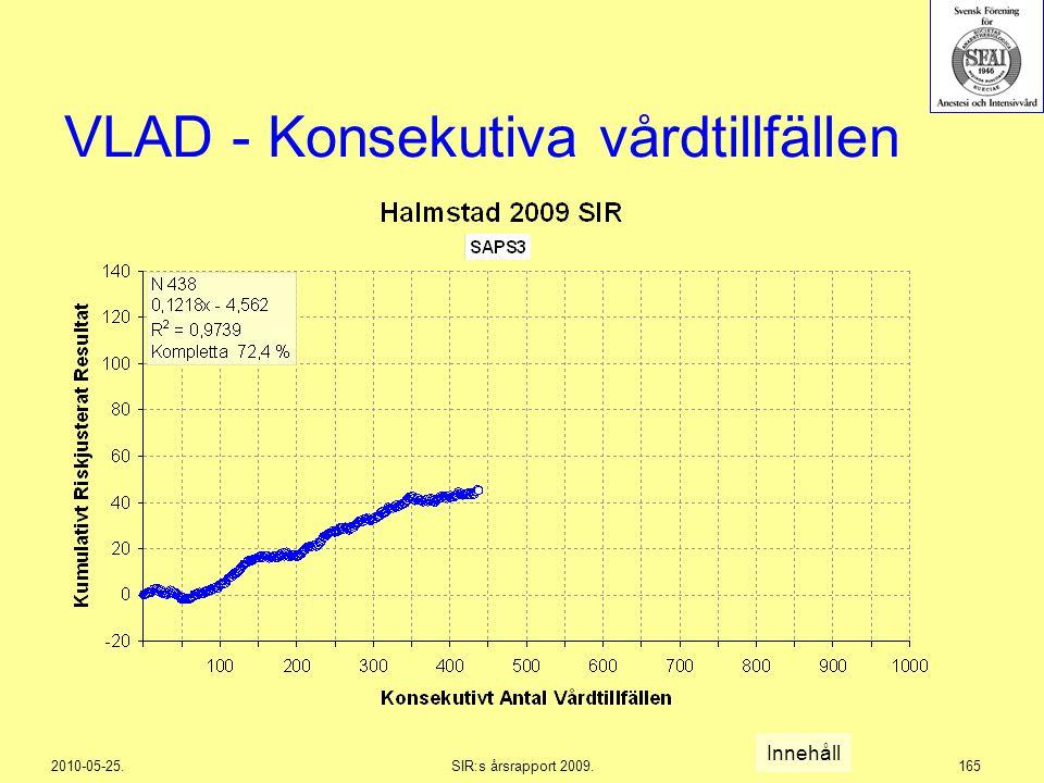 2010-05-25.SIR:s årsrapport 2009.165 VLAD - Konsekutiva vårdtillfällen Innehåll