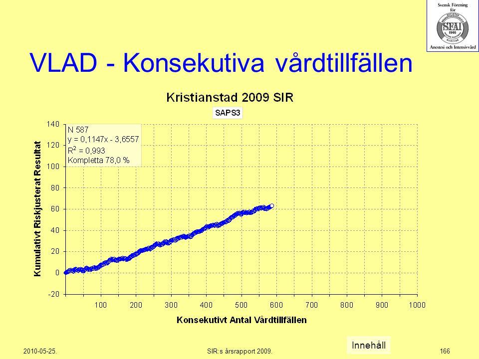 2010-05-25.SIR:s årsrapport 2009.166 VLAD - Konsekutiva vårdtillfällen Innehåll