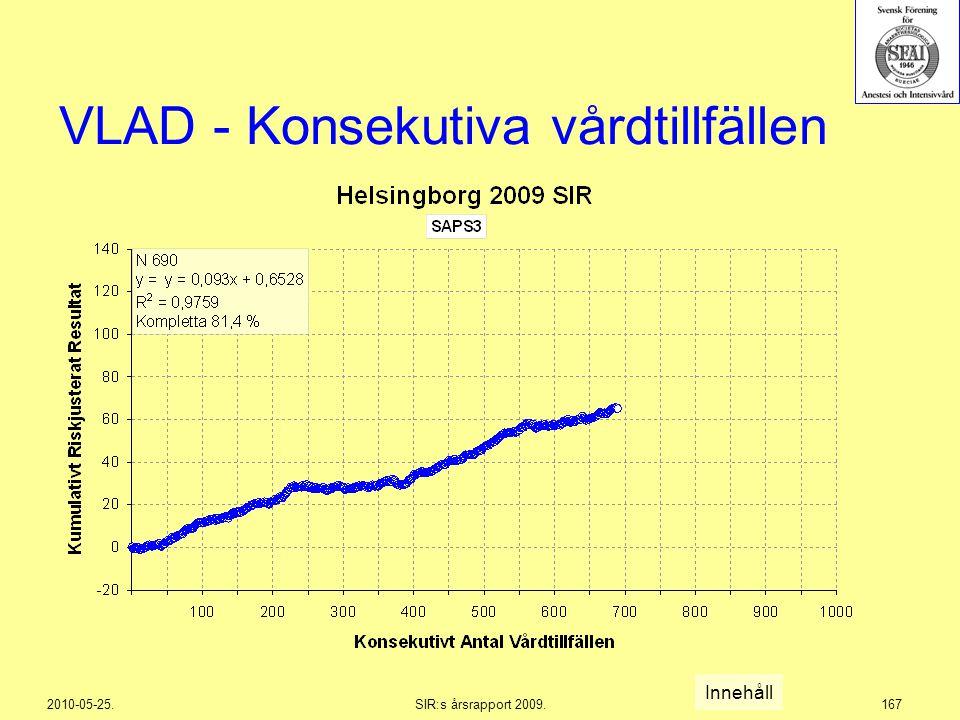 2010-05-25.SIR:s årsrapport 2009.167 VLAD - Konsekutiva vårdtillfällen Innehåll