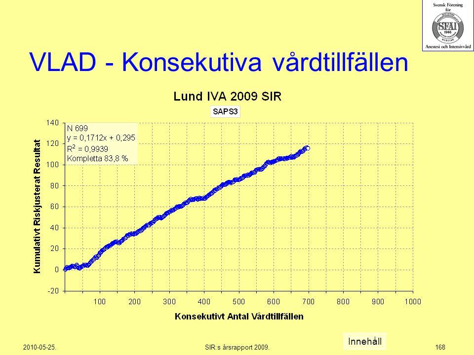 2010-05-25.SIR:s årsrapport 2009.168 VLAD - Konsekutiva vårdtillfällen Innehåll