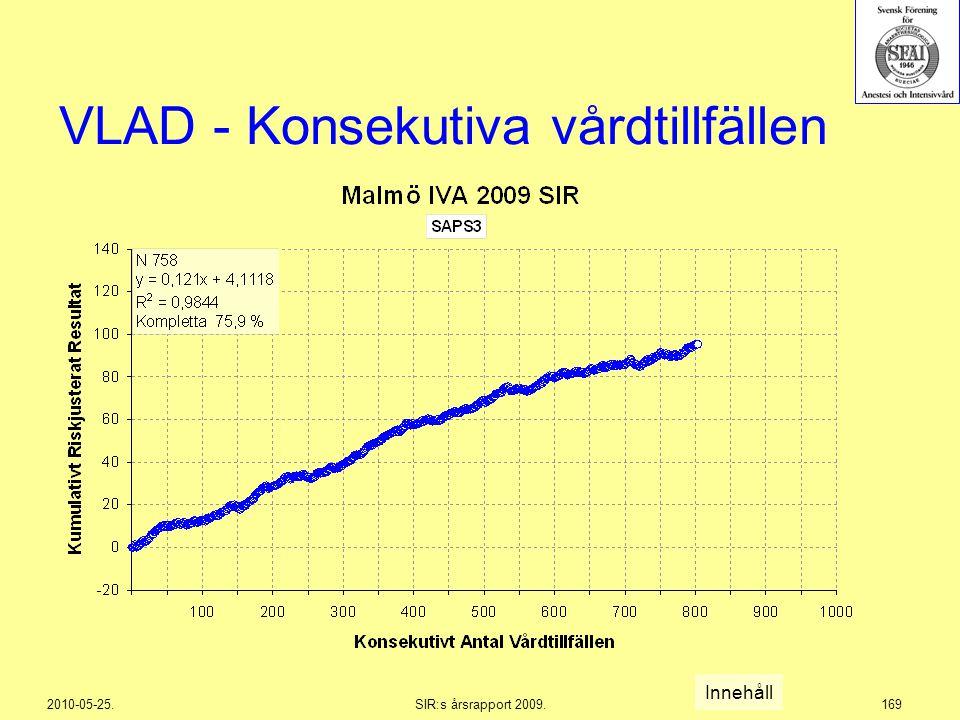 2010-05-25.SIR:s årsrapport 2009.169 VLAD - Konsekutiva vårdtillfällen Innehåll