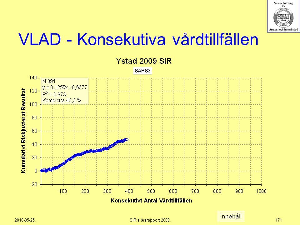 2010-05-25.SIR:s årsrapport 2009.171 VLAD - Konsekutiva vårdtillfällen Innehåll