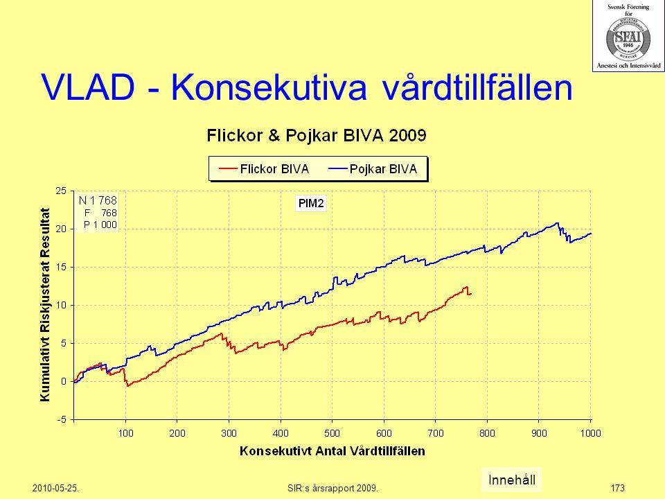 2010-05-25.SIR:s årsrapport 2009.173 VLAD - Konsekutiva vårdtillfällen Innehåll