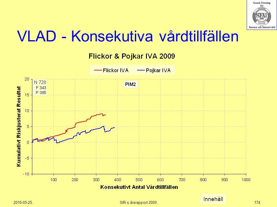 2010-05-25.SIR:s årsrapport 2009.174 VLAD - Konsekutiva vårdtillfällen Innehåll