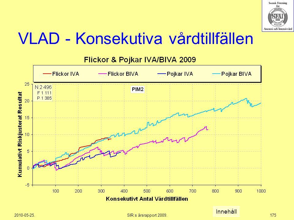 2010-05-25.SIR:s årsrapport 2009.175 VLAD - Konsekutiva vårdtillfällen Innehåll
