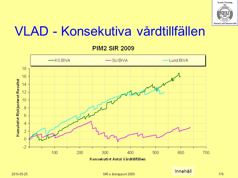 2010-05-25.SIR:s årsrapport 2009.176 VLAD - Konsekutiva vårdtillfällen Innehåll