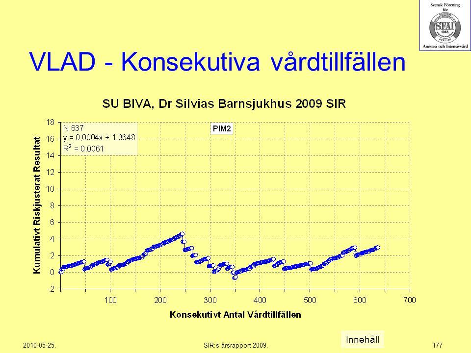 2010-05-25.SIR:s årsrapport 2009.177 VLAD - Konsekutiva vårdtillfällen Innehåll