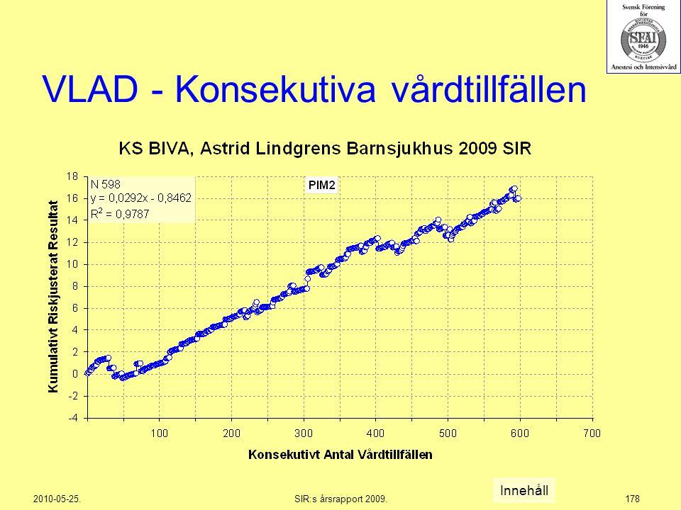 2010-05-25.SIR:s årsrapport 2009.178 VLAD - Konsekutiva vårdtillfällen Innehåll