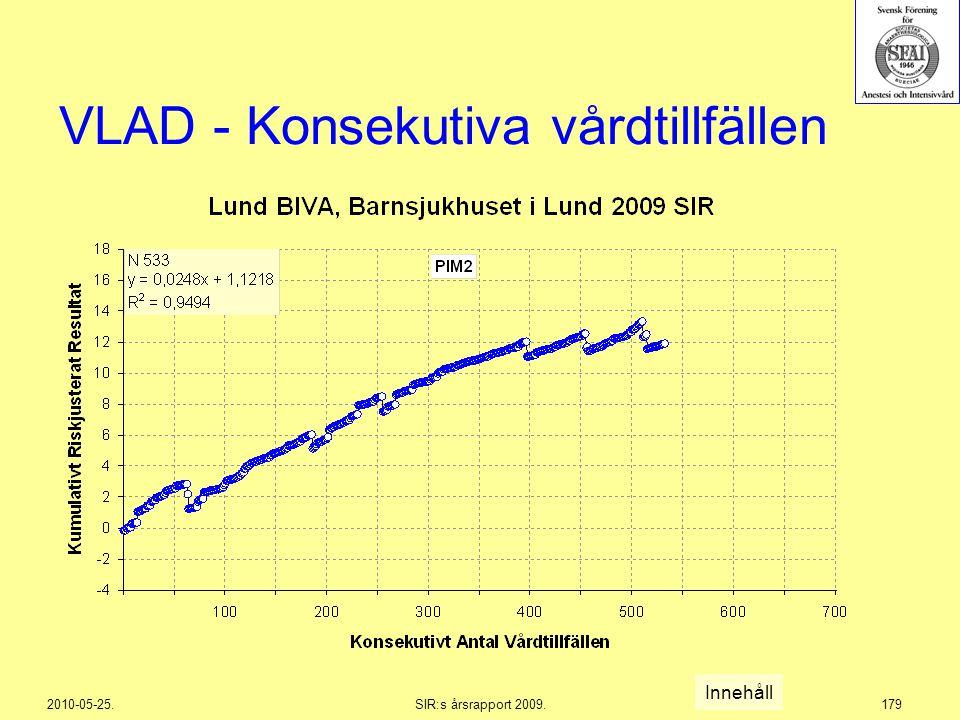 2010-05-25.SIR:s årsrapport 2009.179 VLAD - Konsekutiva vårdtillfällen Innehåll