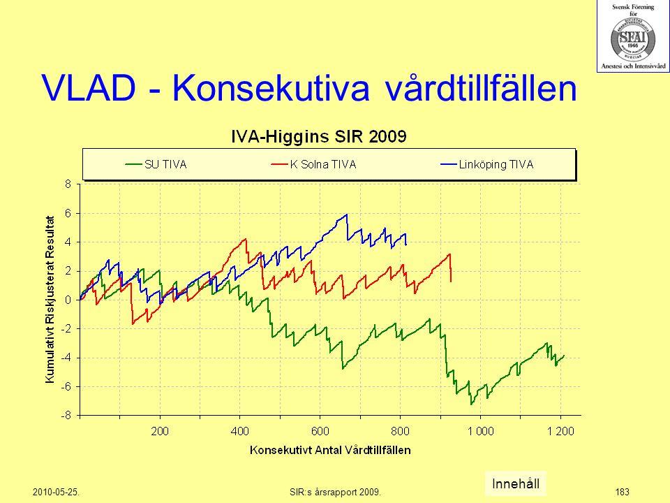 2010-05-25.SIR:s årsrapport 2009.183 VLAD - Konsekutiva vårdtillfällen Innehåll