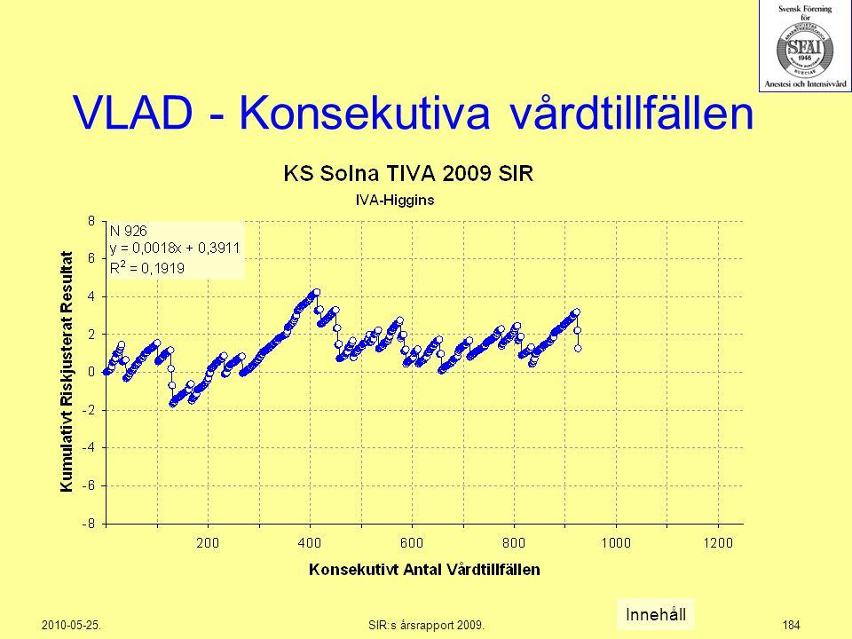 2010-05-25.SIR:s årsrapport 2009.184 VLAD - Konsekutiva vårdtillfällen Innehåll