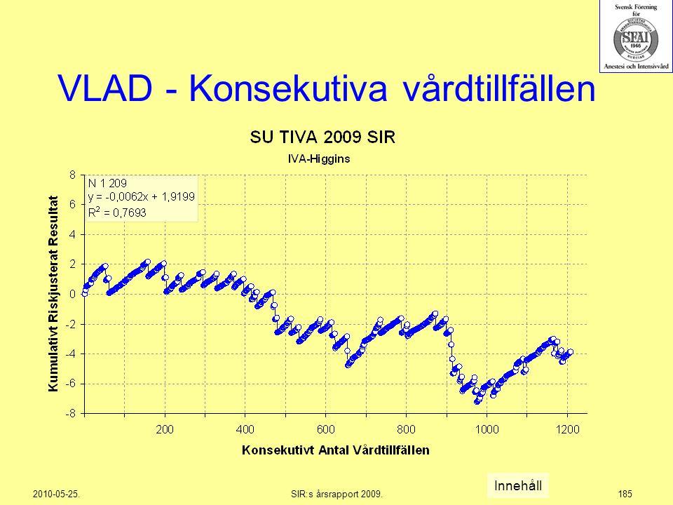 2010-05-25.SIR:s årsrapport 2009.185 VLAD - Konsekutiva vårdtillfällen Innehåll