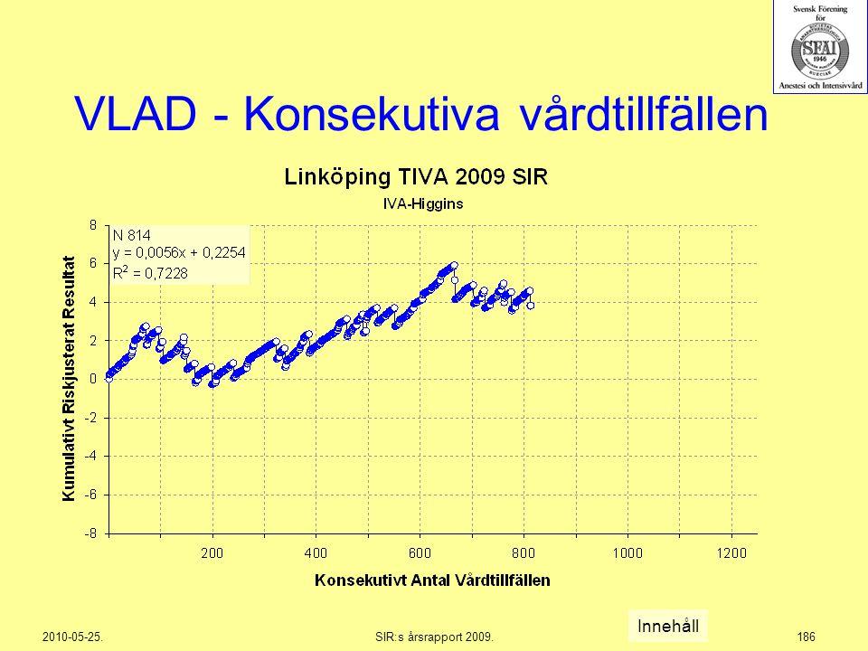 2010-05-25.SIR:s årsrapport 2009.186 VLAD - Konsekutiva vårdtillfällen Innehåll