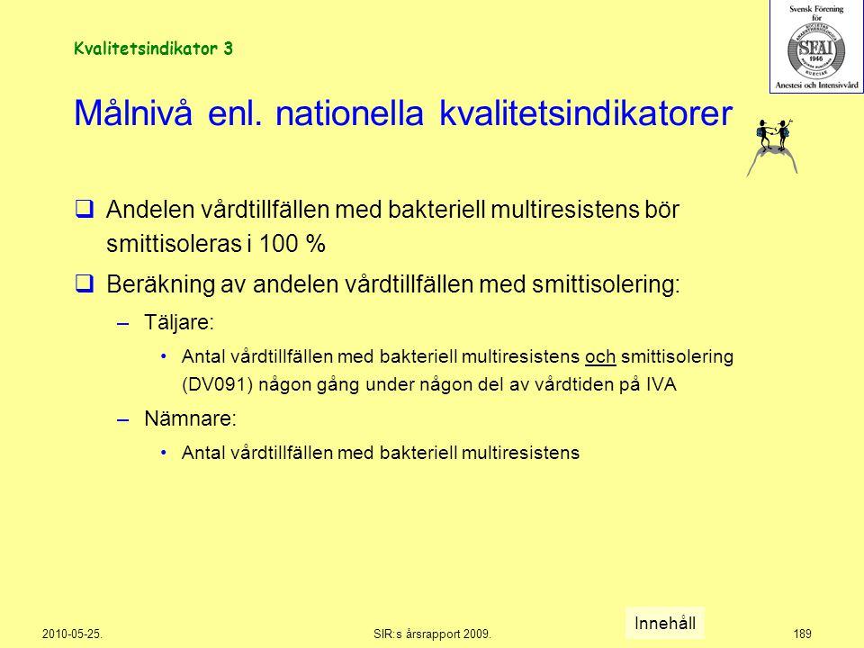 2010-05-25.SIR:s årsrapport 2009.189 Målnivå enl. nationella kvalitetsindikatorer  Andelen vårdtillfällen med bakteriell multiresistens bör smittisol