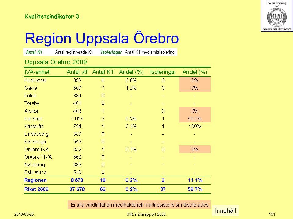2010-05-25.SIR:s årsrapport 2009.191 Region Uppsala Örebro Innehåll Kvalitetsindikator 3 Antal K1Antal registrerade K1 Isoleringar Antal K1 med smitti