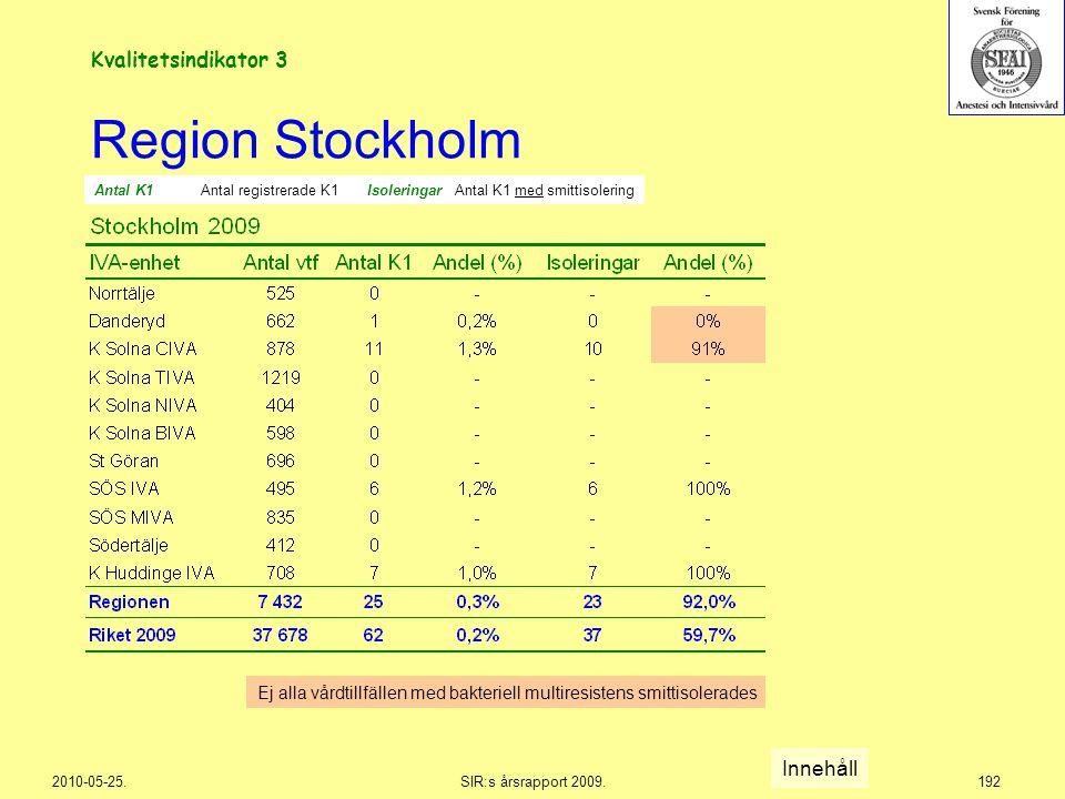 2010-05-25.SIR:s årsrapport 2009.192 Region Stockholm Innehåll Kvalitetsindikator 3 Ej alla vårdtillfällen med bakteriell multiresistens smittisolerad