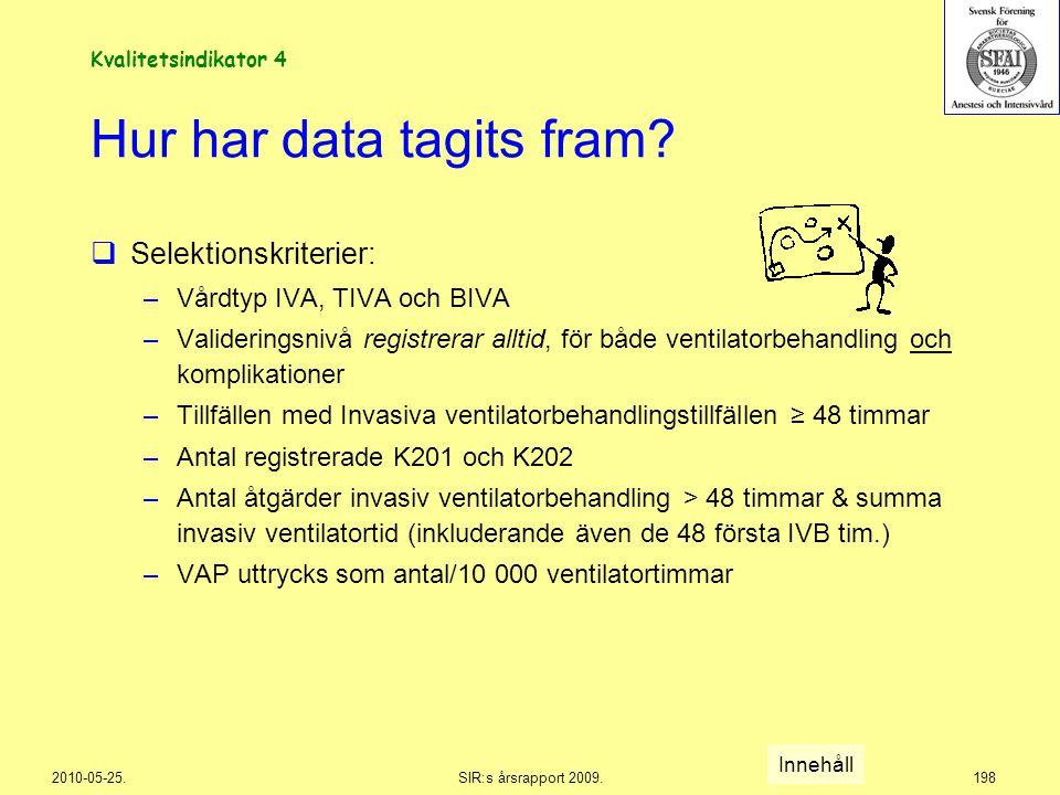 2010-05-25.SIR:s årsrapport 2009.198 Hur har data tagits fram?  Selektionskriterier: –Vårdtyp IVA, TIVA och BIVA –Valideringsnivå registrerar alltid,