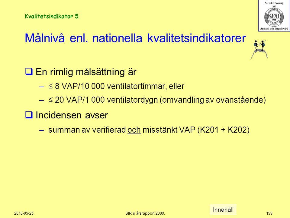 2010-05-25.SIR:s årsrapport 2009.199 Målnivå enl. nationella kvalitetsindikatorer  En rimlig målsättning är –≤ 8 VAP/10 000 ventilatortimmar, eller –