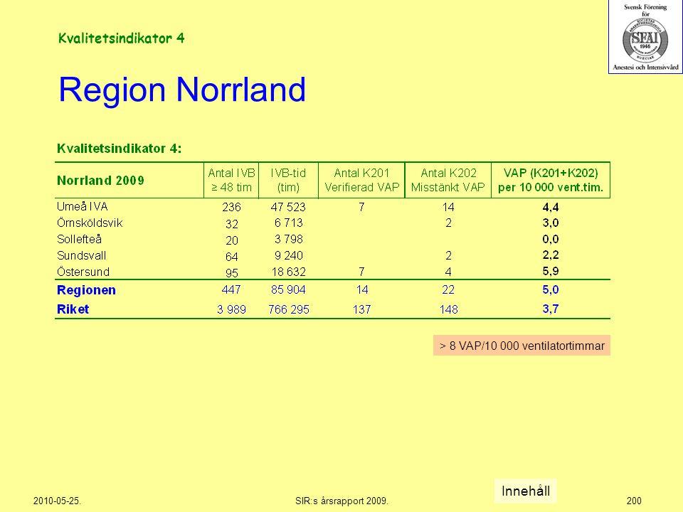 2010-05-25.SIR:s årsrapport 2009.200 Region Norrland Innehåll Kvalitetsindikator 4 > 8 VAP/10 000 ventilatortimmar
