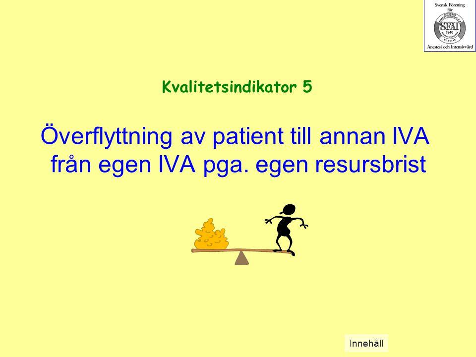 Överflyttning av patient till annan IVA från egen IVA pga. egen resursbrist Kvalitetsindikator 5 Innehåll