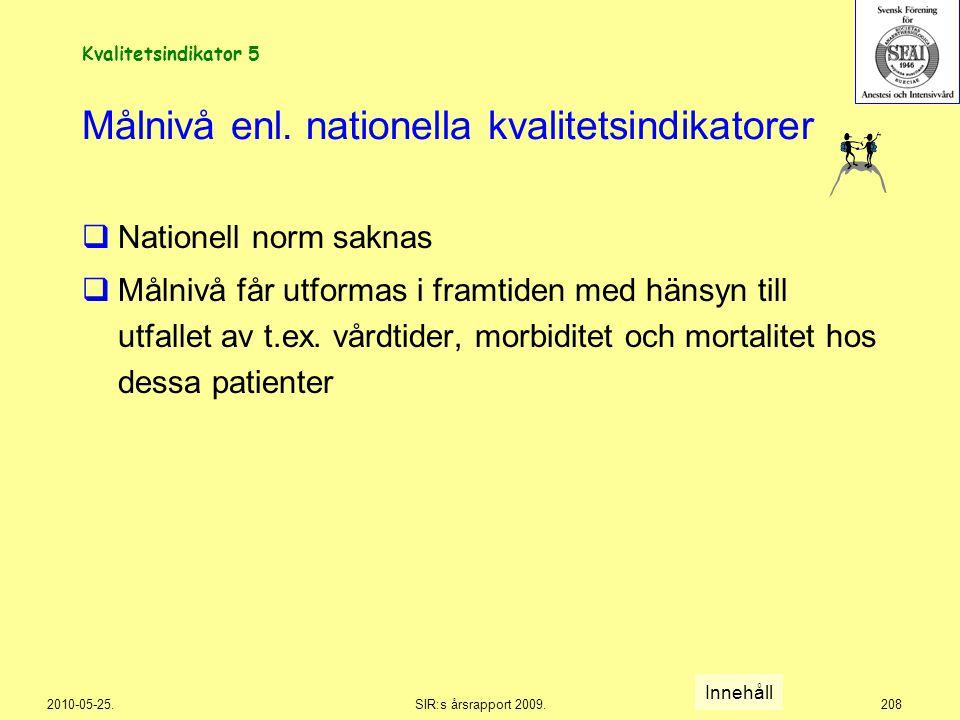 2010-05-25.SIR:s årsrapport 2009.208 Målnivå enl. nationella kvalitetsindikatorer  Nationell norm saknas  Målnivå får utformas i framtiden med hänsy