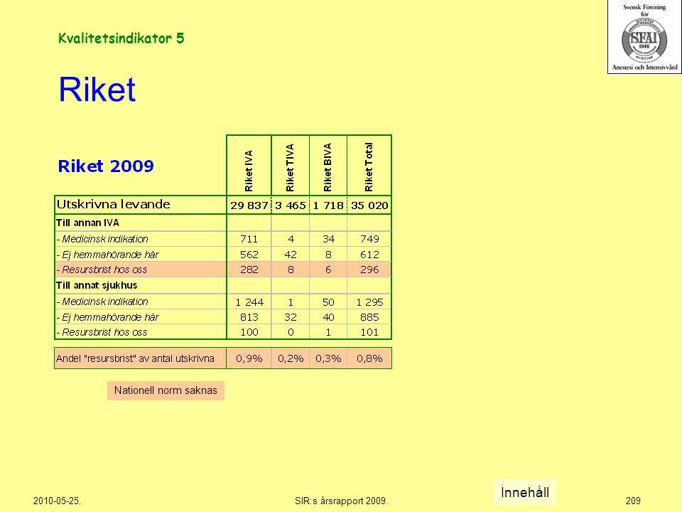 2010-05-25.SIR:s årsrapport 2009.209 Riket Innehåll Kvalitetsindikator 5 Nationell norm saknas