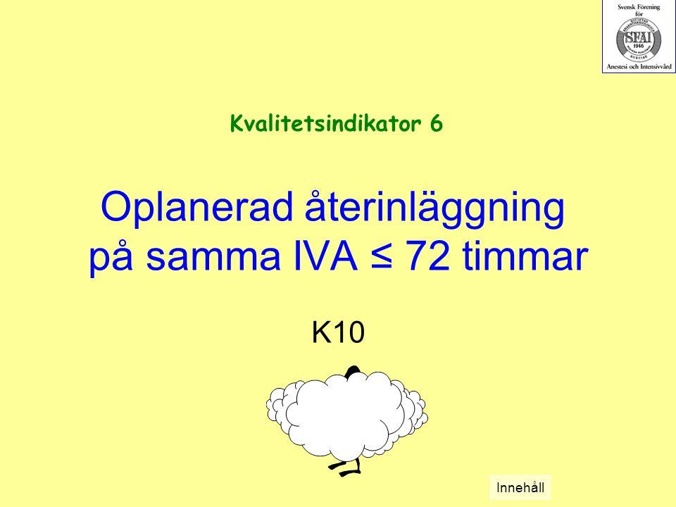 Oplanerad återinläggning på samma IVA ≤ 72 timmar K10 Kvalitetsindikator 6 Innehåll