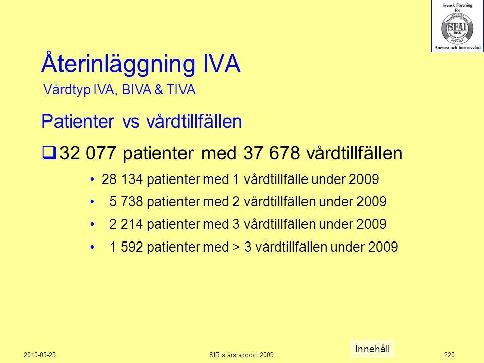 2010-05-25.SIR:s årsrapport 2009.220 Återinläggning IVA Patienter vs vårdtillfällen  32 077 patienter med 37 678 vårdtillfällen 28 134 patienter med