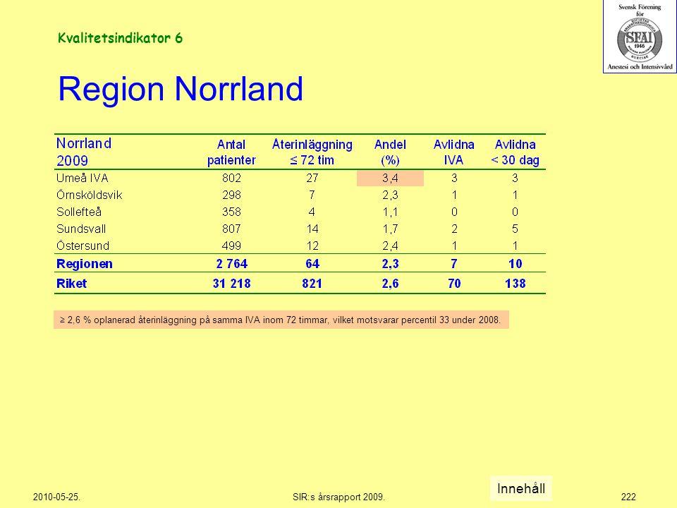 2010-05-25.SIR:s årsrapport 2009.222 Region Norrland Innehåll ≥ 2,6 % oplanerad återinläggning på samma IVA inom 72 timmar, vilket motsvarar percentil