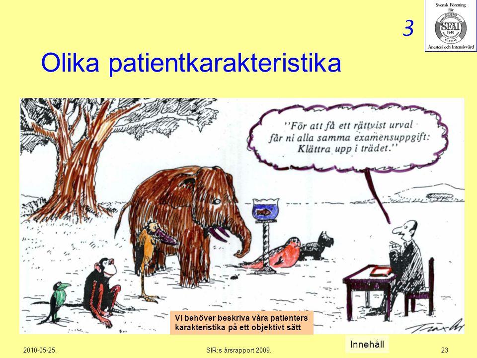 2010-05-25.SIR:s årsrapport 2009.23 Olika patientkarakteristika 3 Innehåll Vi behöver beskriva våra patienters karakteristika på ett objektivt sätt